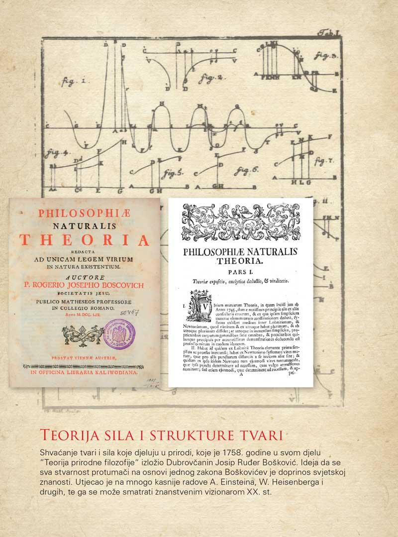 Teorija sila i strukture tvari