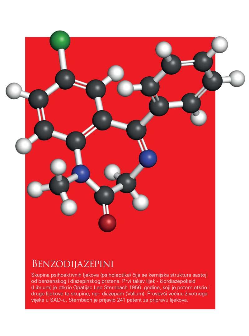 Benzodijazepini